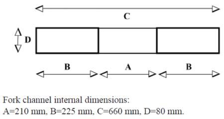 Kosz roboczy do wózka widłowego GermanTech (wymiary: 1200x1200 mm) 99746684