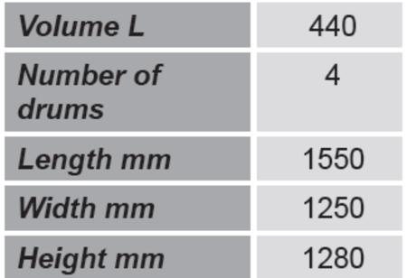 SWARK Paleta do beczek GermanTech (ilość beczek: 4, wymiary: 1550x1250x1280 mm) 99724724