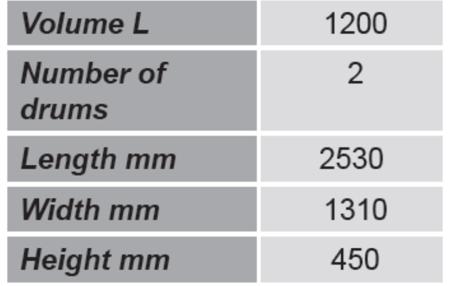 SWARK Paleta do kontenerów GermanTech (ilość kontenerów: 2, wymiary: 2530x1310x450 mm) 99724726