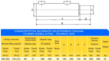 Siłownik dwustronnego działania (wysokość podnoszenia min/max: 150/200mm, udźwig: 50T) 62754002