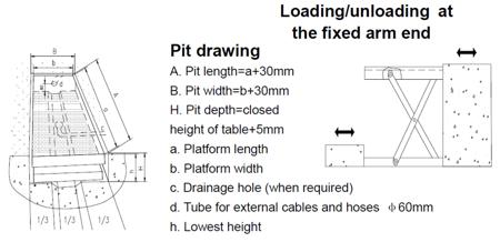 Stacjonarny stół podnośny (wymiary platformy: 1600x1000 mm, udźwig: 1000 kg, wysokość podnoszenia min/max: 470-3000 mm) 3109778