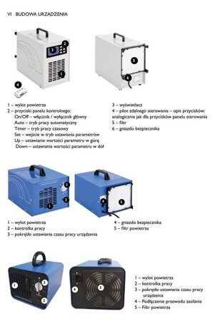 Tritlen Generator ozonu, ozonator (wydajność: 5000 mg/h, moc: 65 W) 300 mᶾ - 100 min Zostało 35 sztuk 45675221